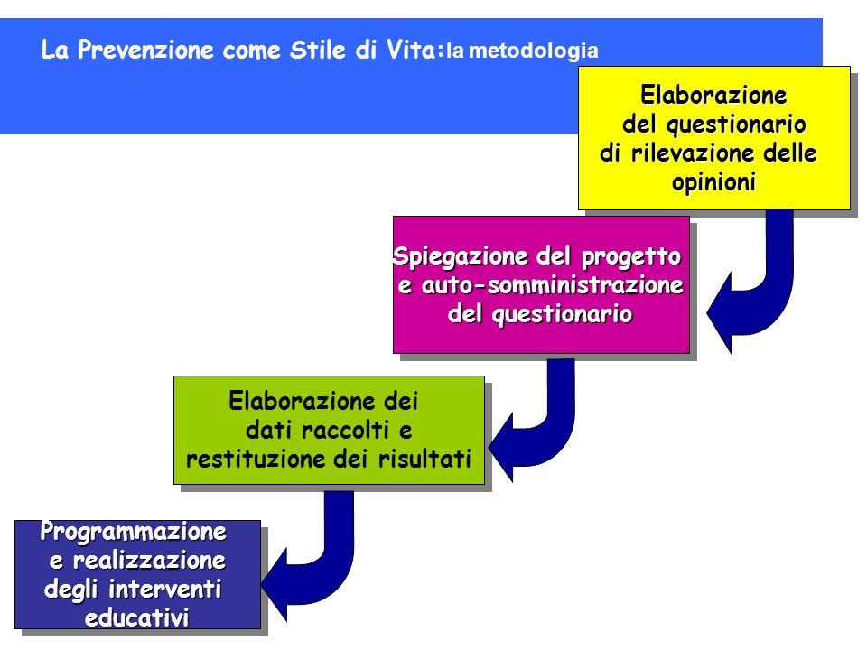 La Prevenzione come Stile di Vita:la metodologia