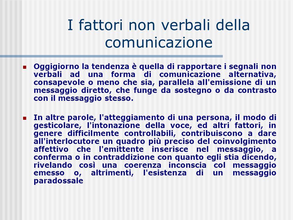 I fattori non verbali della comunicazione