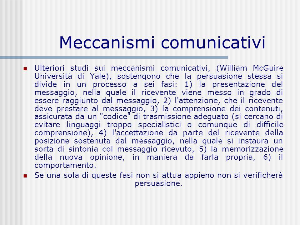 Meccanismi comunicativi