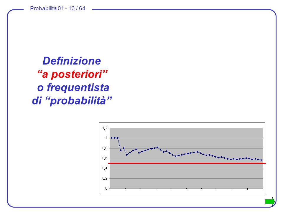 Definizione a posteriori o frequentista di probabilità