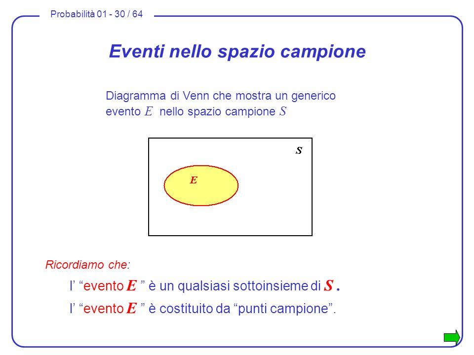 Eventi nello spazio campione