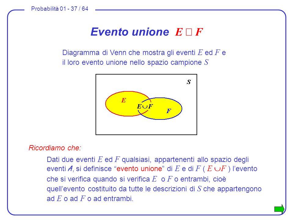Evento unione E È FDiagramma di Venn che mostra gli eventi E ed F e il loro evento unione nello spazio campione S.
