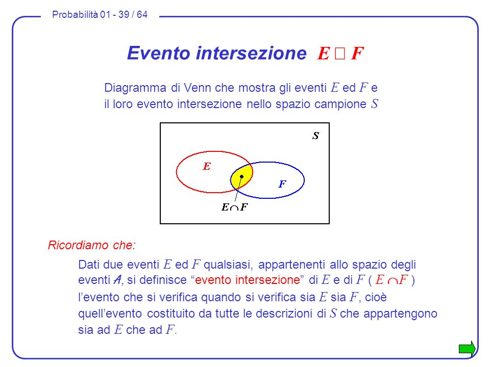 Evento intersezione E Ç F