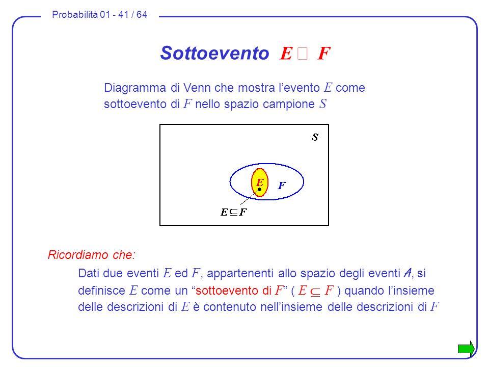 Sottoevento E Í F Diagramma di Venn che mostra l'evento E come sottoevento di F nello spazio campione S.