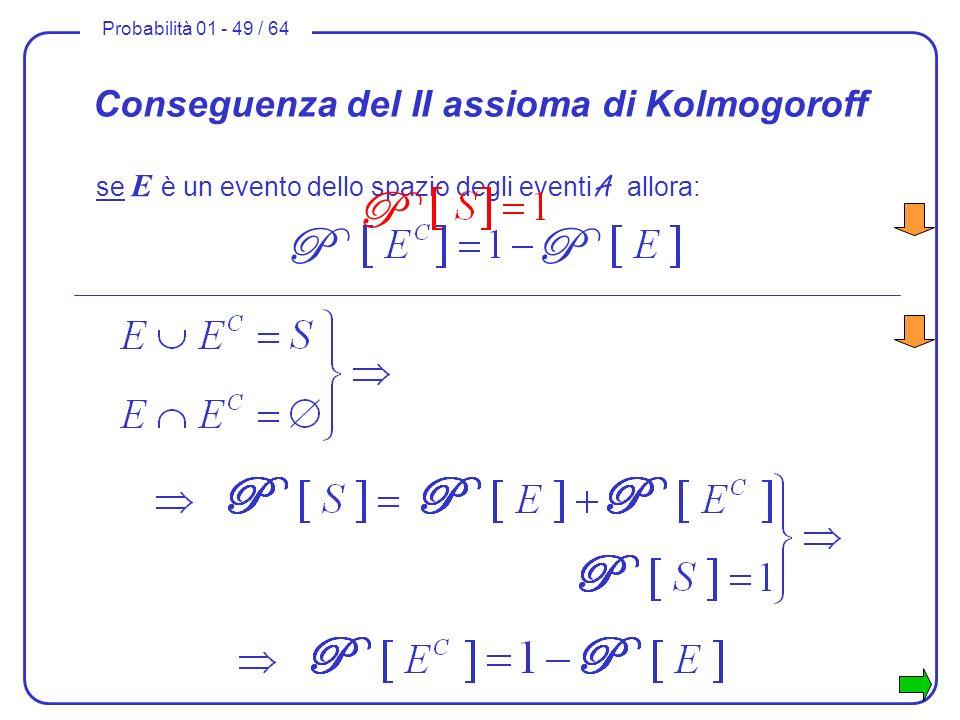 Conseguenza del II assioma di Kolmogoroff