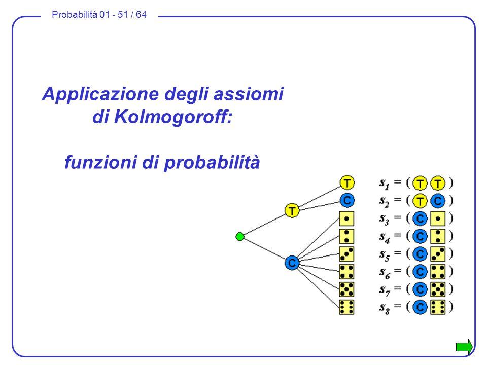 Applicazione degli assiomi di Kolmogoroff: funzioni di probabilità