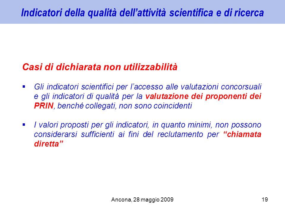 Indicatori della qualità dell'attività scientifica e di ricerca