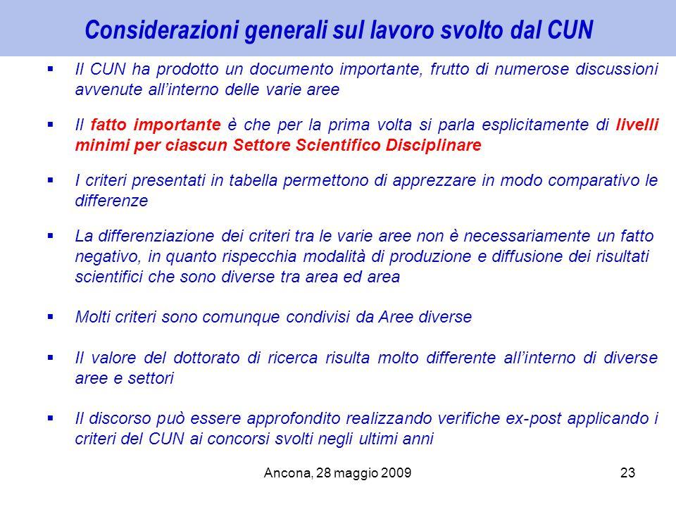 Considerazioni generali sul lavoro svolto dal CUN