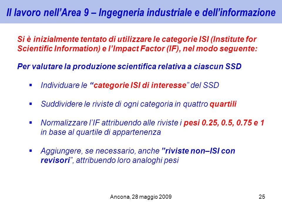 Il lavoro nell'Area 9 – Ingegneria industriale e dell'informazione