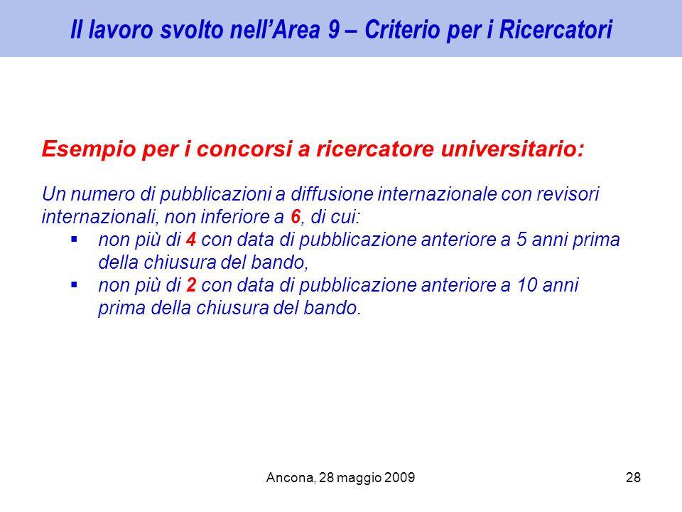 Il lavoro svolto nell'Area 9 – Criterio per i Ricercatori