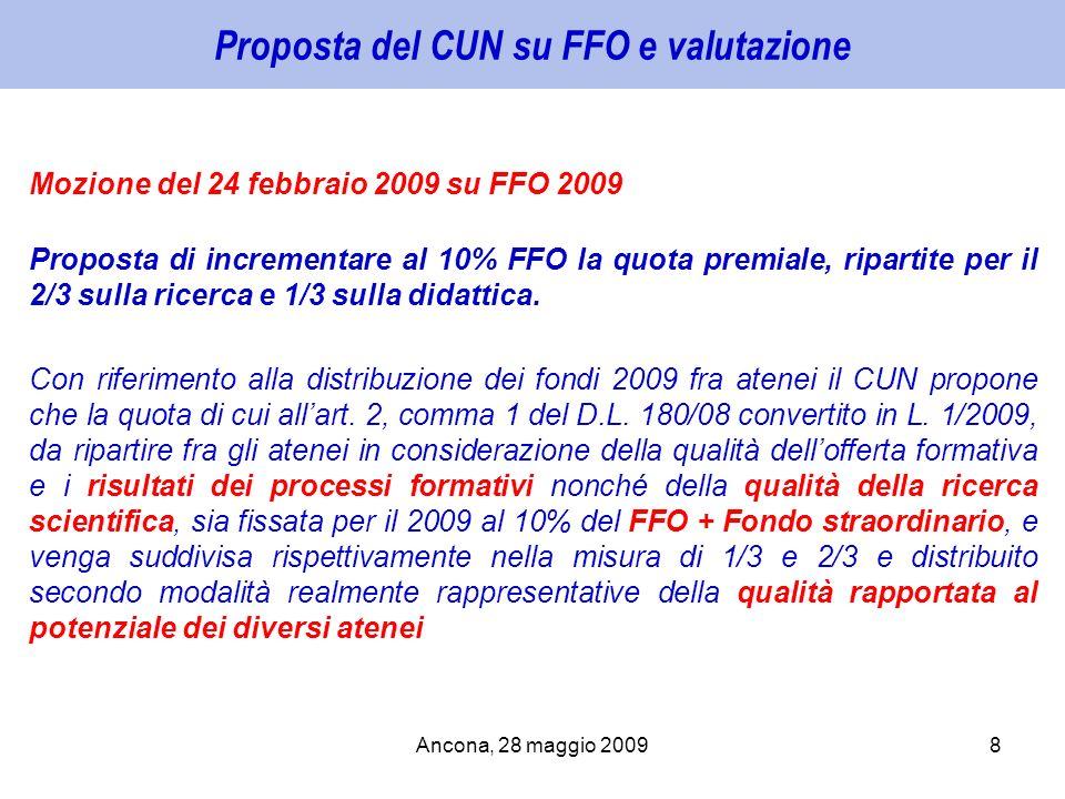 Proposta del CUN su FFO e valutazione