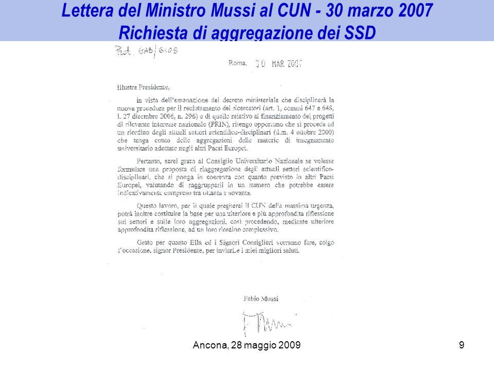 Lettera del Ministro Mussi al CUN - 30 marzo 2007 Richiesta di aggregazione dei SSD