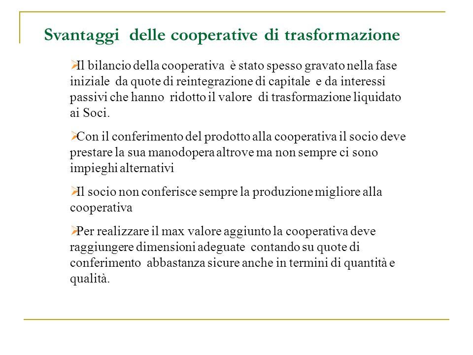 Svantaggi delle cooperative di trasformazione