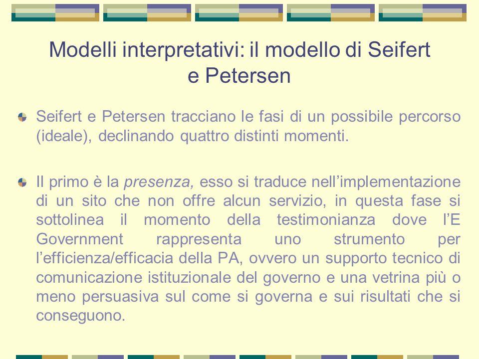 Modelli interpretativi: il modello di Seifert e Petersen