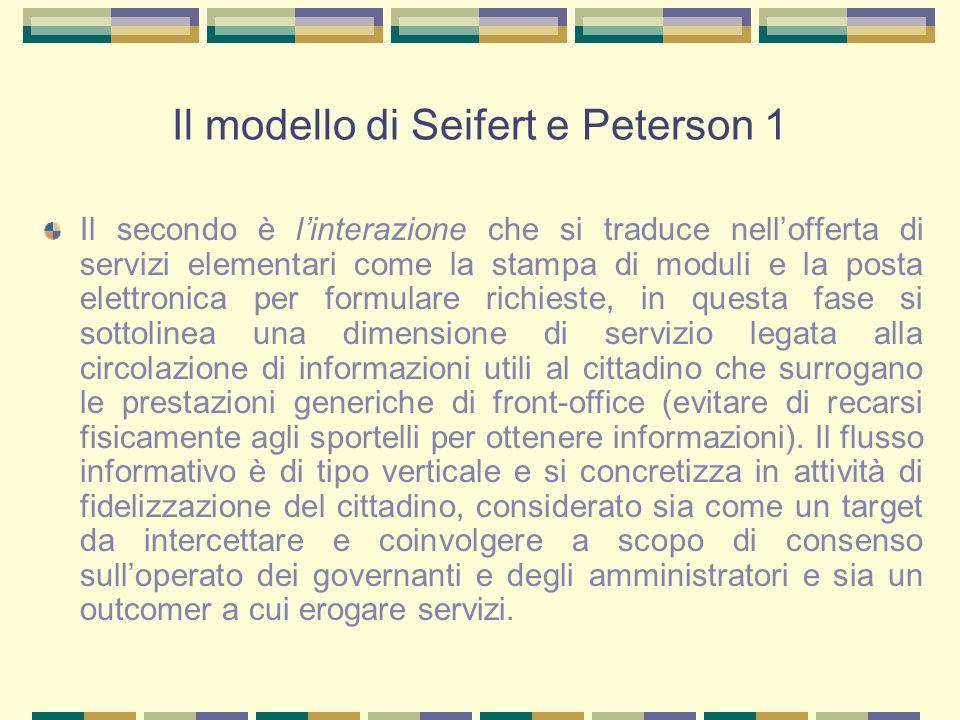 Il modello di Seifert e Peterson 1