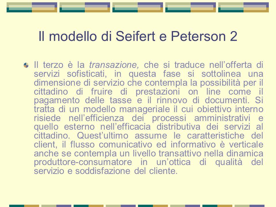 Il modello di Seifert e Peterson 2