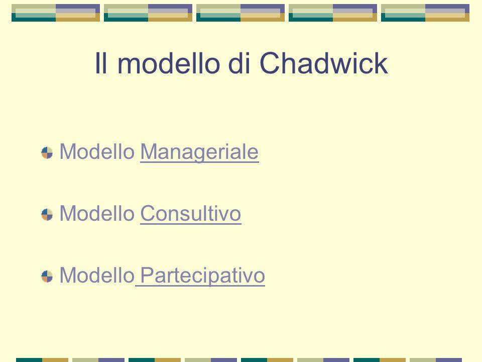 Il modello di Chadwick Modello Manageriale Modello Consultivo
