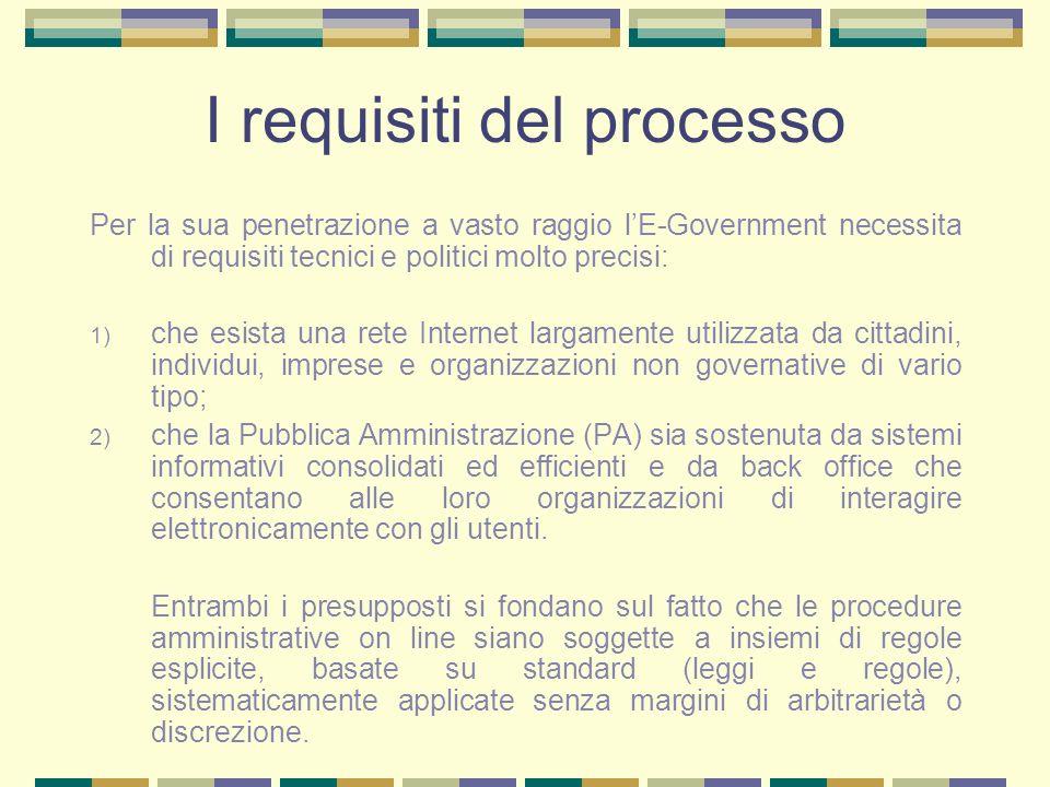 I requisiti del processo