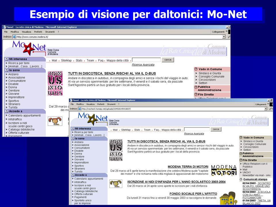 Esempio di visione per daltonici: Mo-Net