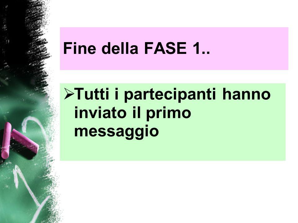 Fine della FASE 1.. Tutti i partecipanti hanno inviato il primo messaggio