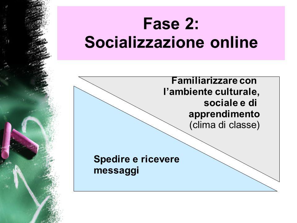 Fase 2: Socializzazione online