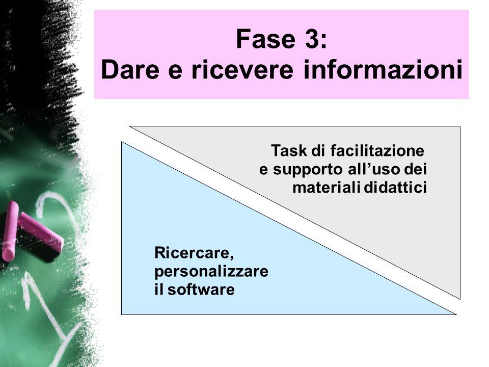 Fase 3: Dare e ricevere informazioni