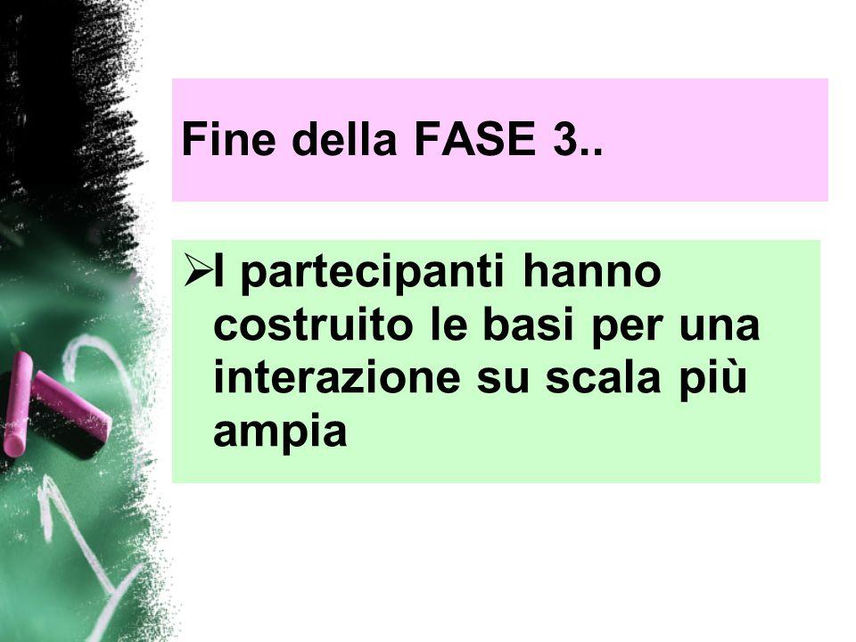 Fine della FASE 3..I partecipanti hanno costruito le basi per una interazione su scala più ampia.