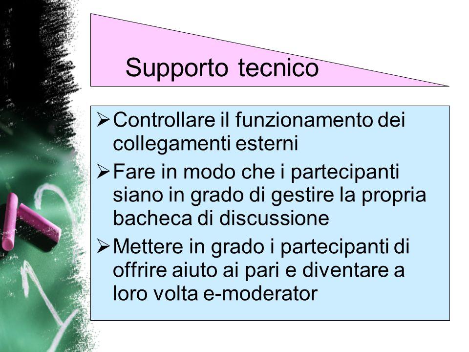 Supporto tecnico Controllare il funzionamento dei collegamenti esterni