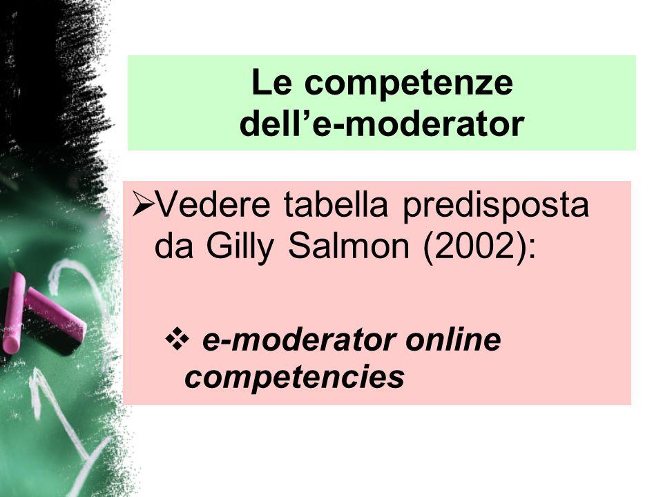 Le competenze dell'e-moderator