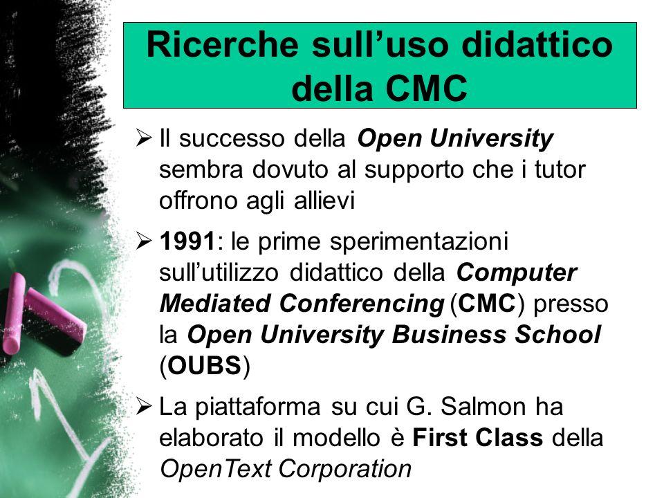 Ricerche sull'uso didattico della CMC