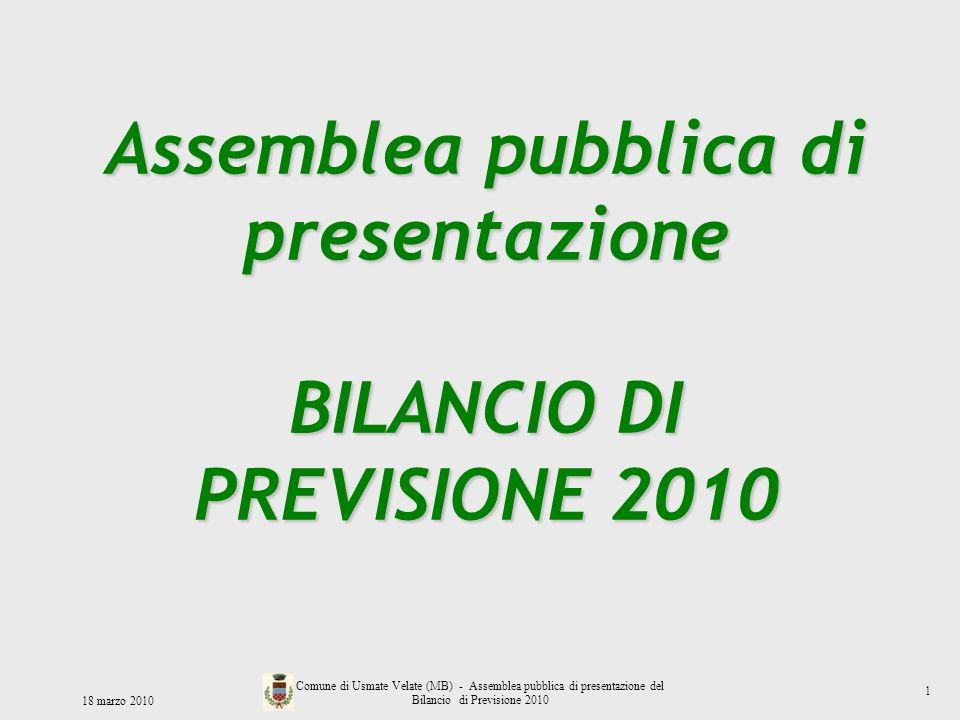 Assemblea pubblica di presentazione BILANCIO DI PREVISIONE 2010