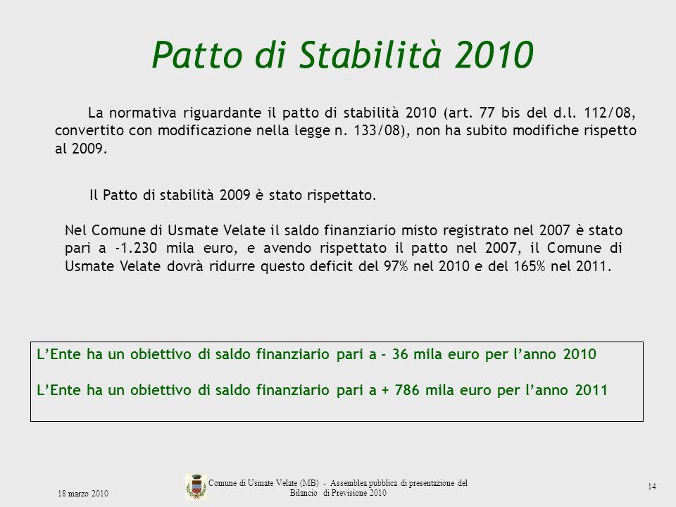 Patto di Stabilità 2010