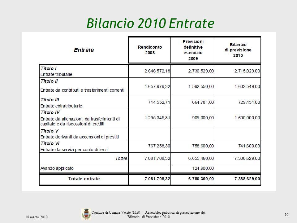 Bilancio 2010 Entrate16.18 marzo 2010.