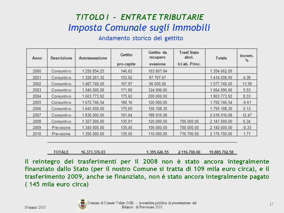 TITOLO I - ENTRATE TRIBUTARIE Imposta Comunale sugli Immobili