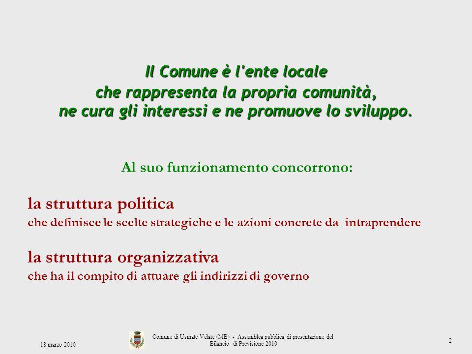 Il Comune è l ente locale che rappresenta la propria comunità,