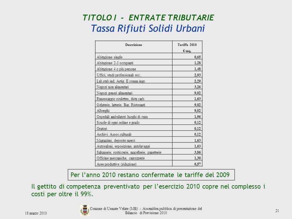 TITOLO I - ENTRATE TRIBUTARIE Tassa Rifiuti Solidi Urbani