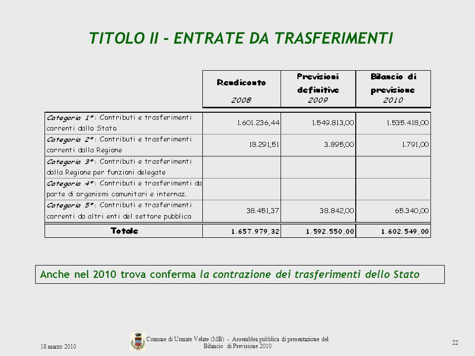 TITOLO II - ENTRATE DA TRASFERIMENTI