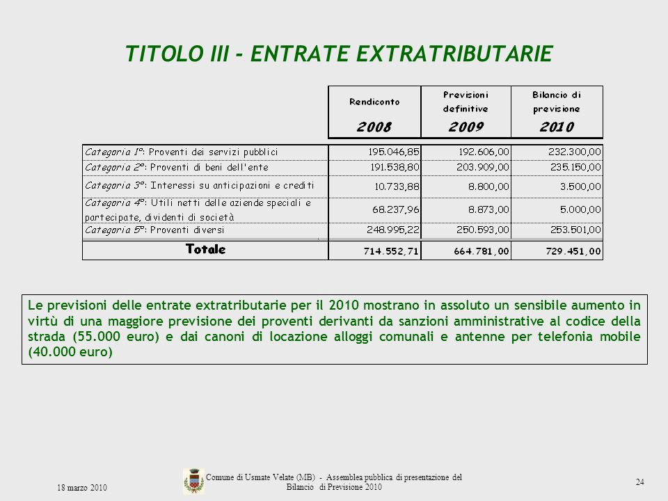 TITOLO III - ENTRATE EXTRATRIBUTARIE
