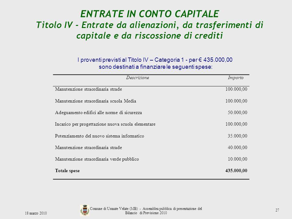 ENTRATE IN CONTO CAPITALE Titolo IV - Entrate da alienazioni, da trasferimenti di capitale e da riscossione di crediti
