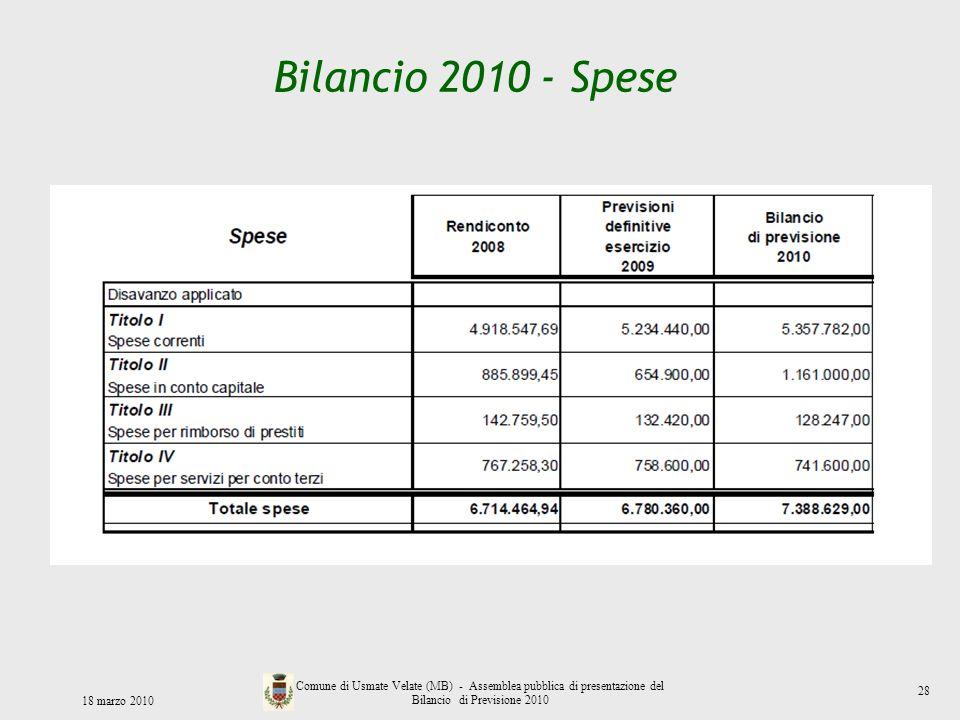 Bilancio 2010 - Spese 28. 18 marzo 2010.