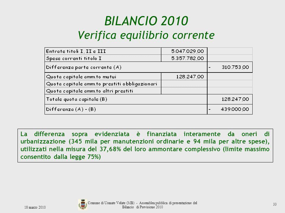 BILANCIO 2010 Verifica equilibrio corrente
