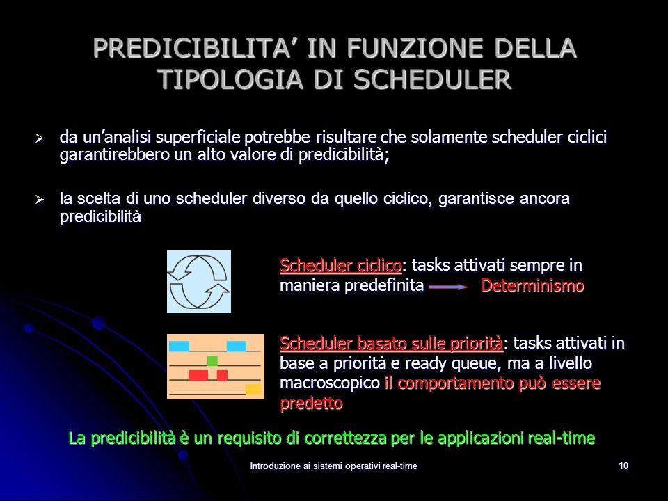 PREDICIBILITA' IN FUNZIONE DELLA TIPOLOGIA DI SCHEDULER