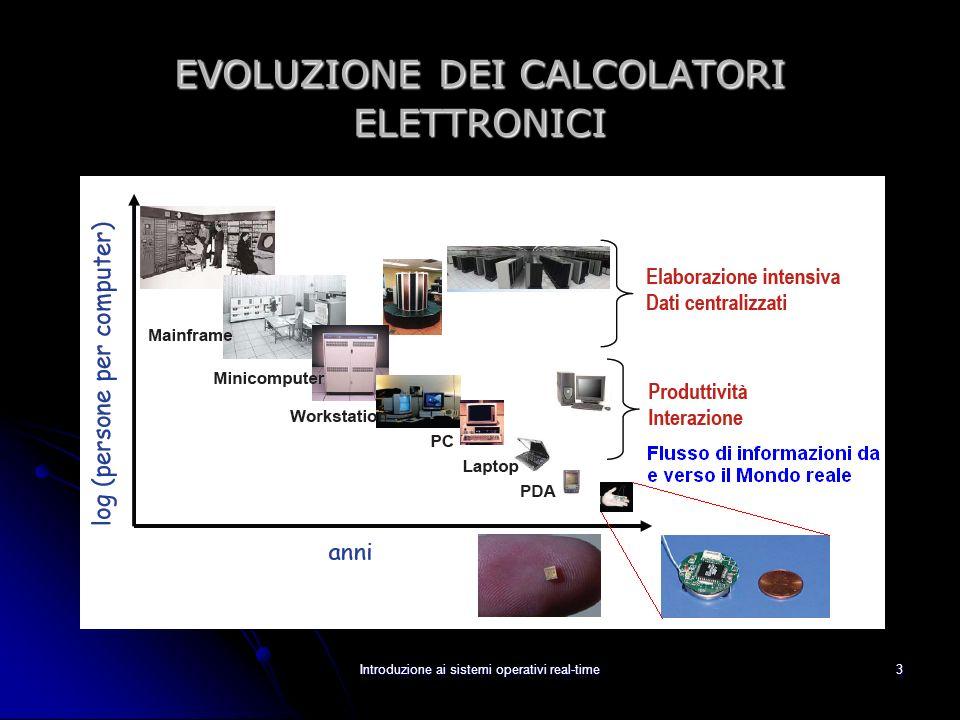 EVOLUZIONE DEI CALCOLATORI ELETTRONICI