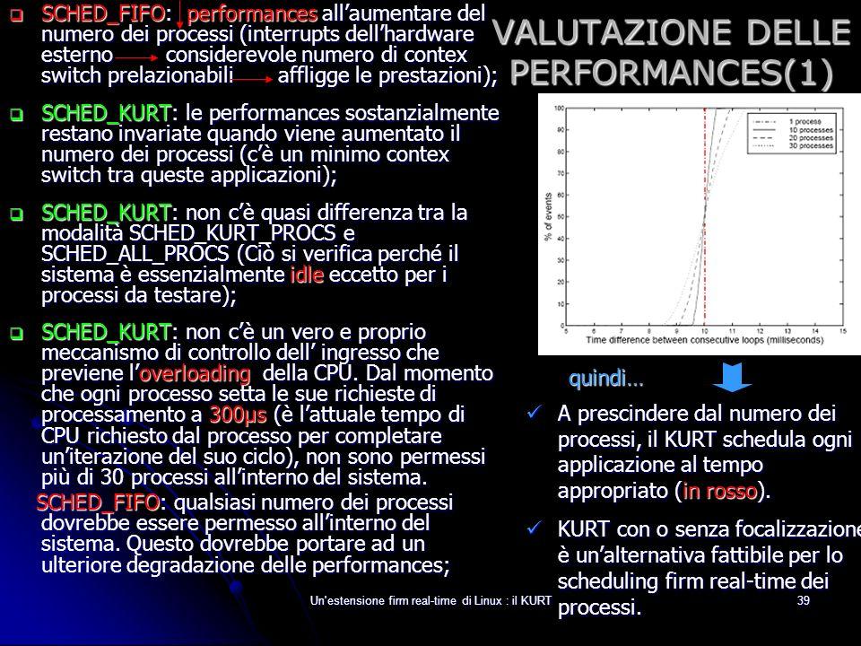 VALUTAZIONE DELLE PERFORMANCES(1)