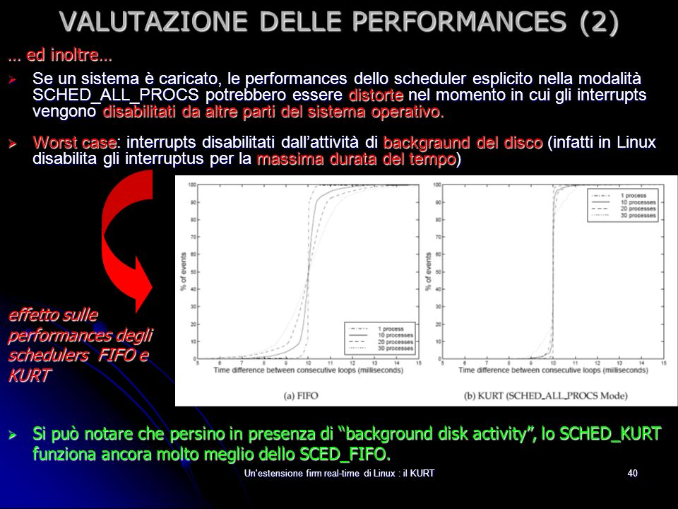 VALUTAZIONE DELLE PERFORMANCES (2)