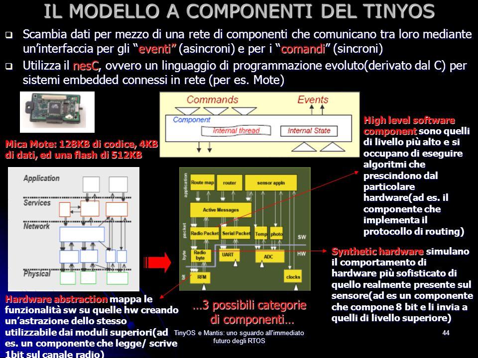 IL MODELLO A COMPONENTI DEL TINYOS