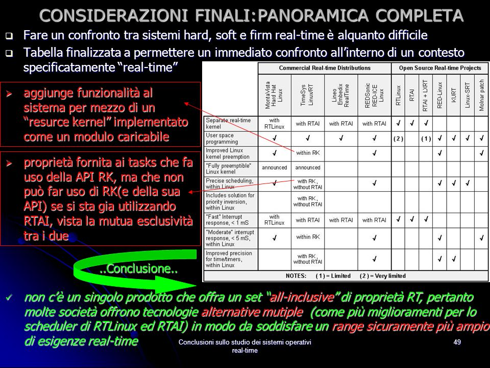 CONSIDERAZIONI FINALI:PANORAMICA COMPLETA