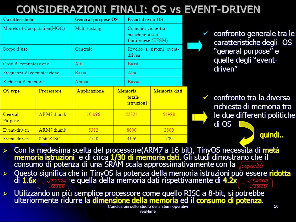 CONSIDERAZIONI FINALI: OS vs EVENT-DRIVEN