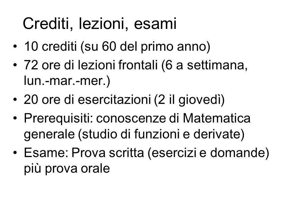 Crediti, lezioni, esami 10 crediti (su 60 del primo anno)