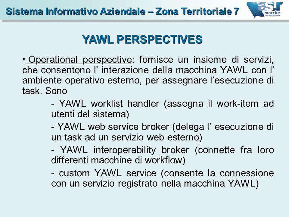 YAWL PERSPECTIVES Sistema Informativo Aziendale – Zona Territoriale 7